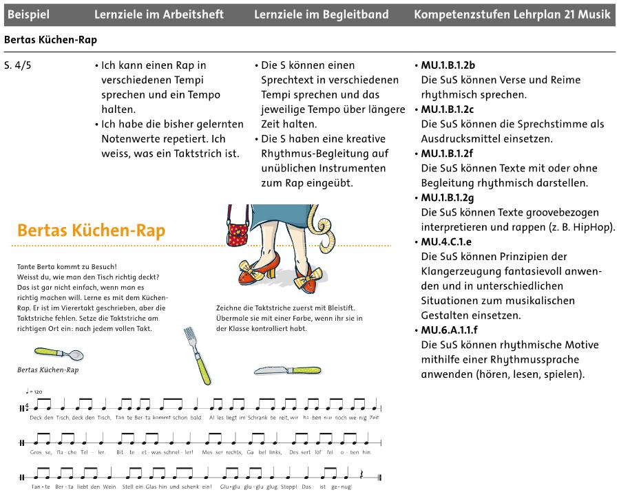 Küchenrap