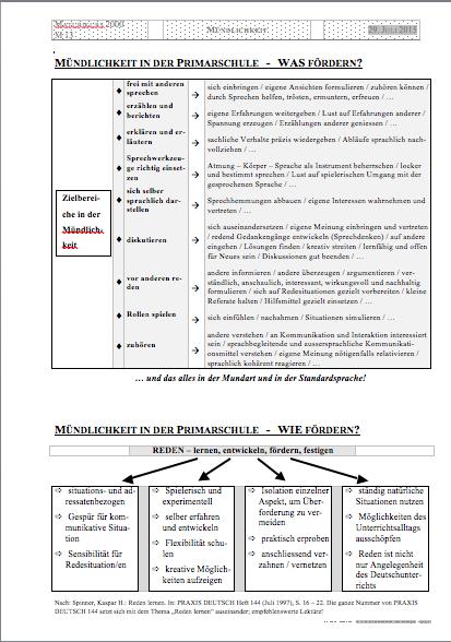 Preview image for LOM object Mündlichkeit Primarschule