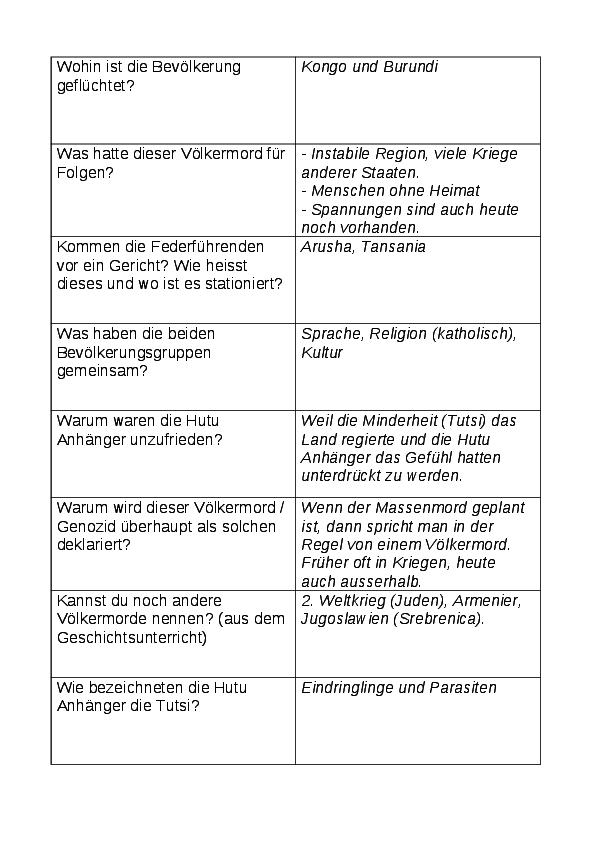 Großartig Wie Oft Ein Arbeitsblatt In Der Regel Vorbereitet Galerie ...