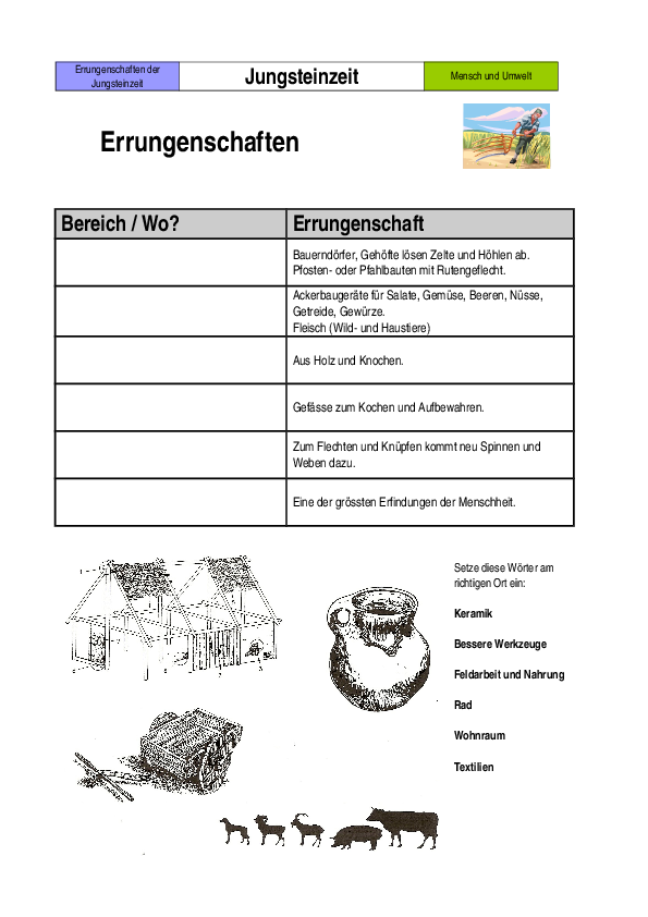 Jungsteinzeit werkzeuge