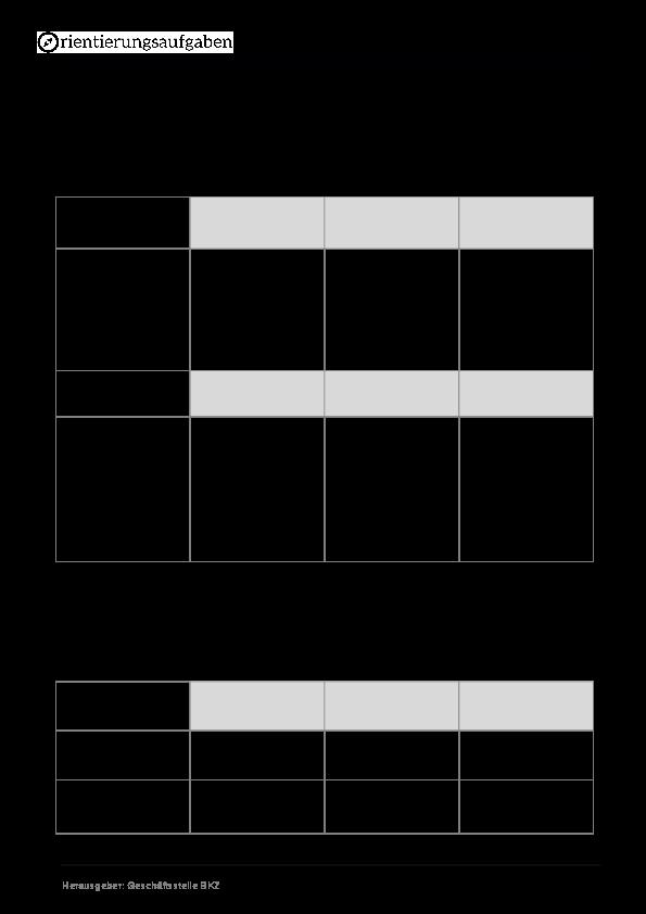 Großzügig Druckbare Verständnis Einer Tabelle Für Klasse 3 ...