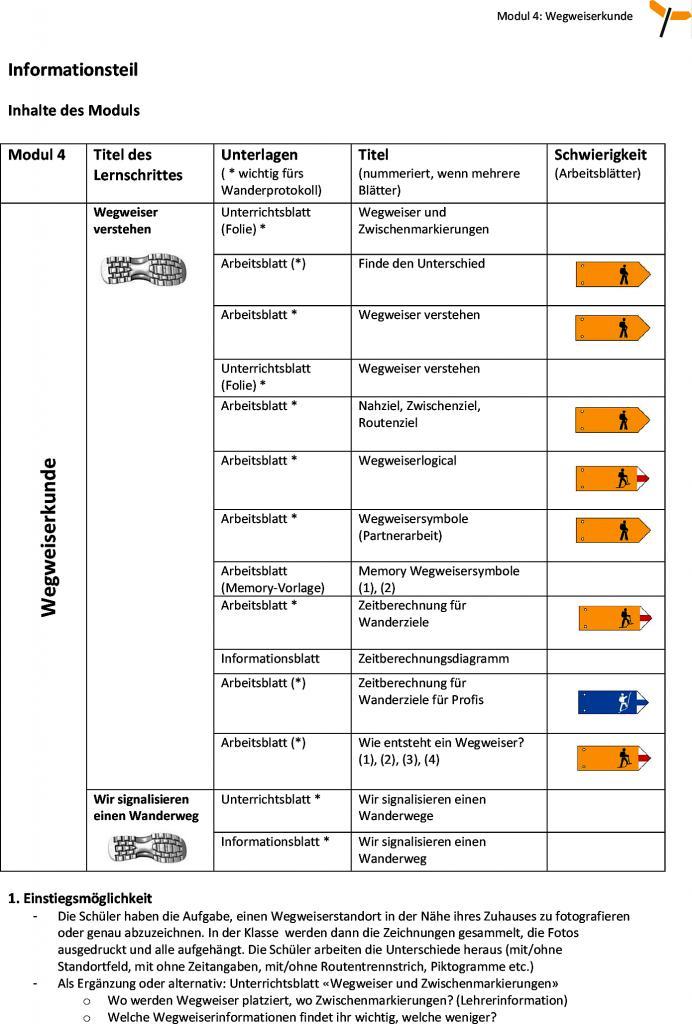Tolle Piktogramm Arbeitsblätter Ks2 Zeitgenössisch - Mathematik ...