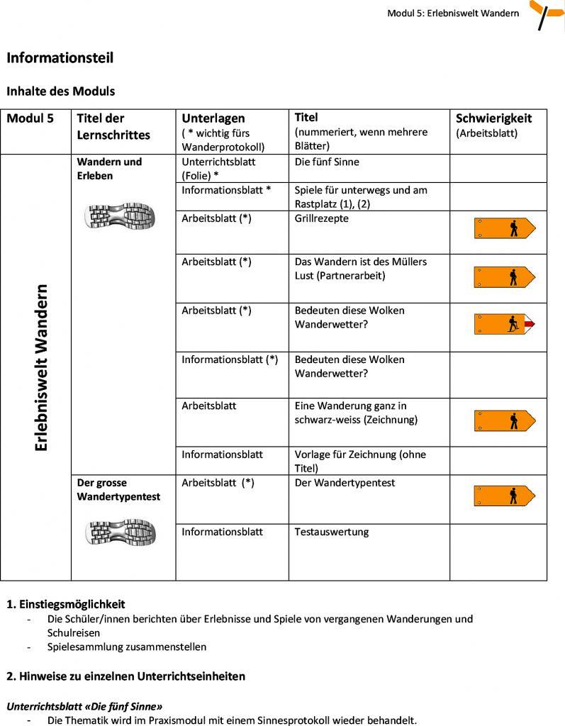 Charmant Algebraische Darstellung Arbeitsblatt Zeitgenössisch | Mainram