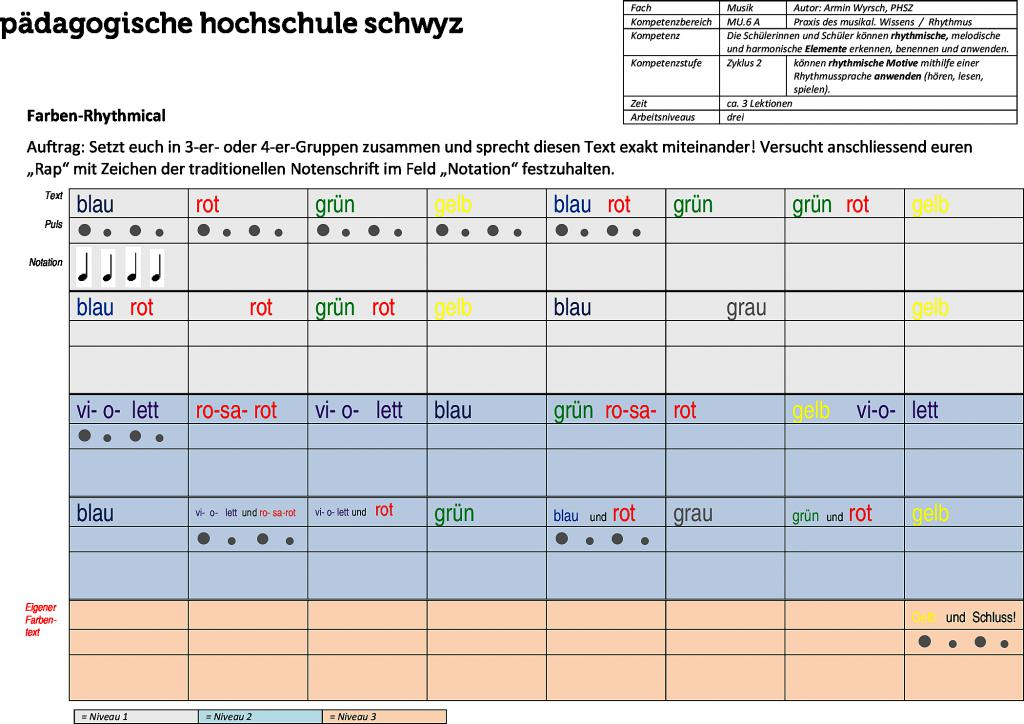 Berühmt Distributive Eigenschaft Arbeitsblatt Pdf Ideen ...