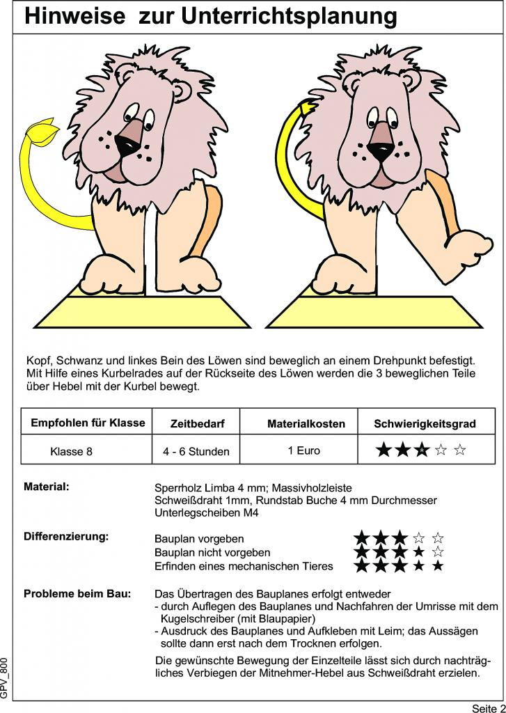 Fantastisch 3. Klasse Hebel Zeitgenössisch - Anatomie Ideen ...
