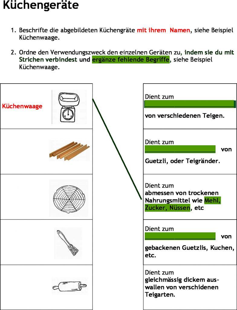 Tolle Beste Küchengeräte Marke 2015 Bilder - Ideen Für Die Küche ...