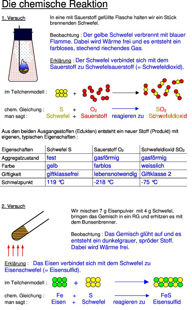 Exelent Frei Parenting Arbeitsblatt Pattern - Mathe Arbeitsblatt ...
