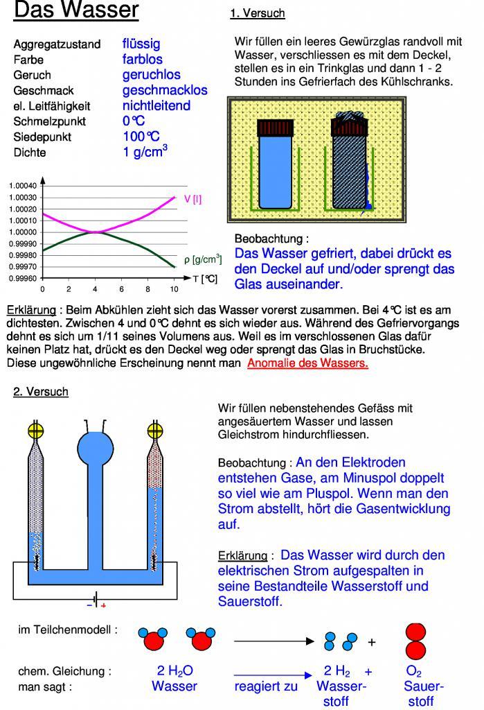 Fein Kreisdiagramm Arbeitsblatt Fotos - Mathe Arbeitsblatt ...