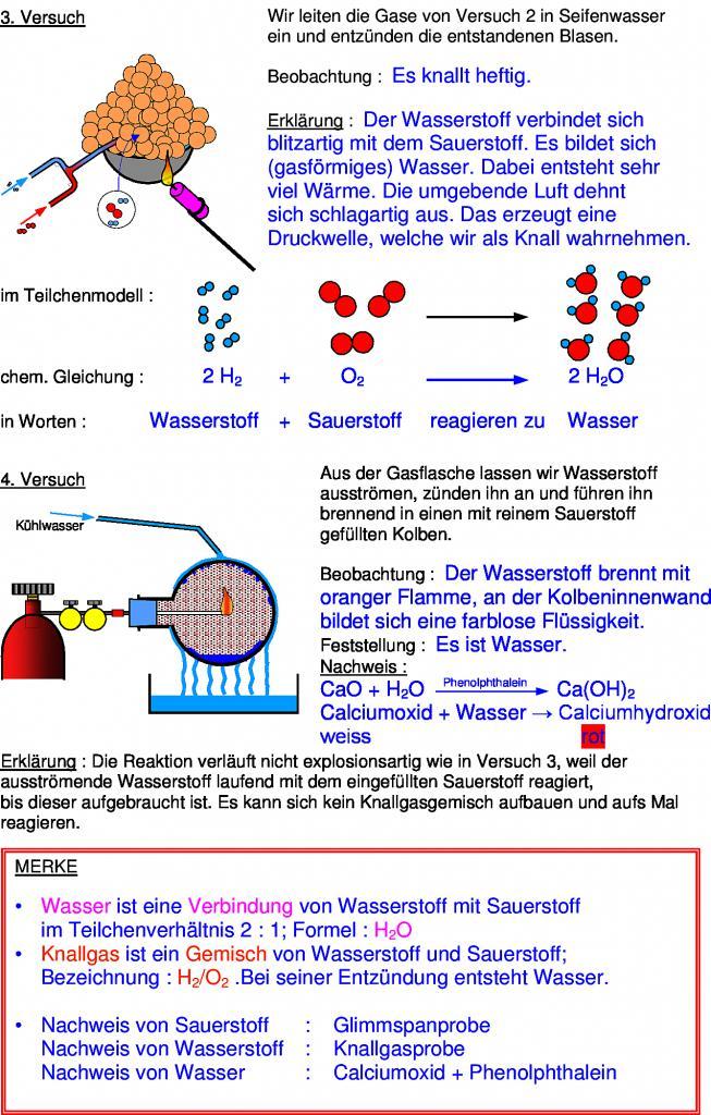 Fantastisch Eigenschaften Von Wasser Arbeitsblatt High School Bilder ...