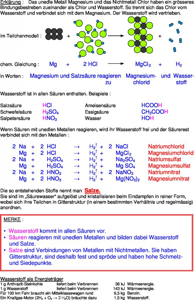 Schön Löslichkeitskurve Praxis Probleme Arbeitsblatt 1 ...