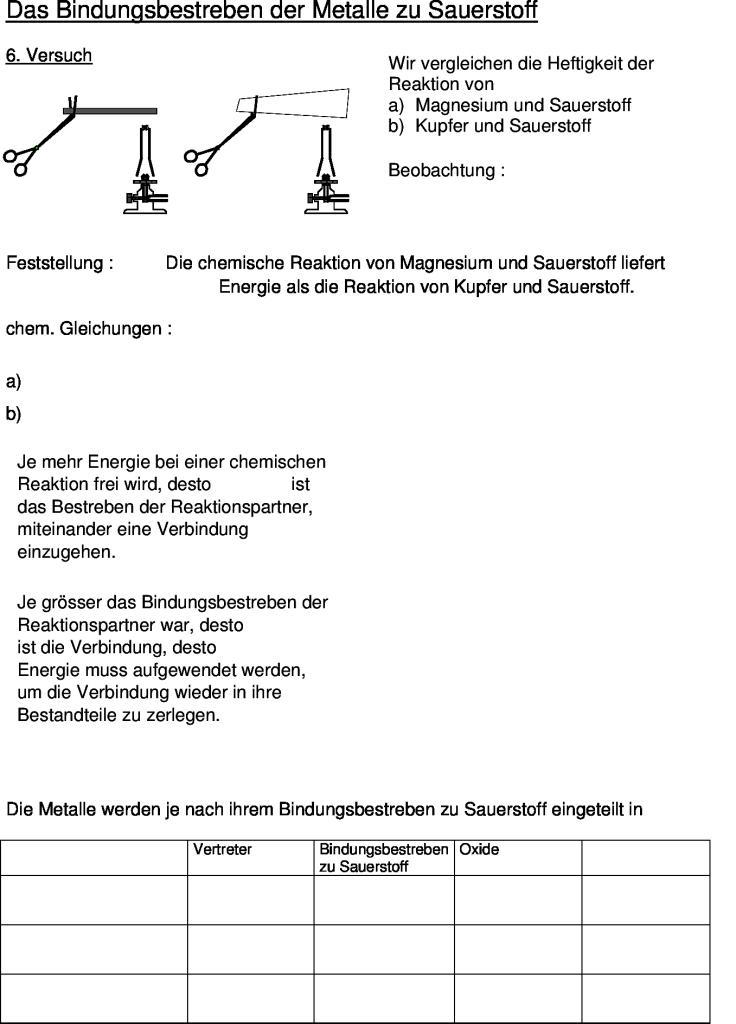 Schön Alien Periodensystem Arbeitsblatt Ideen - Arbeitsblatt Schule ...