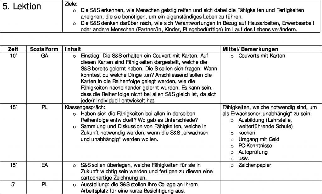 Charmant Geld Fähigkeiten Arbeitsblatt Bilder - Mathe Arbeitsblatt ...