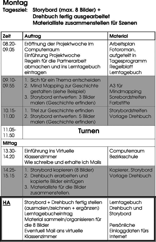 Gemütlich Klassenzimmer Vorlage Zeitgenössisch - Beispiel ...