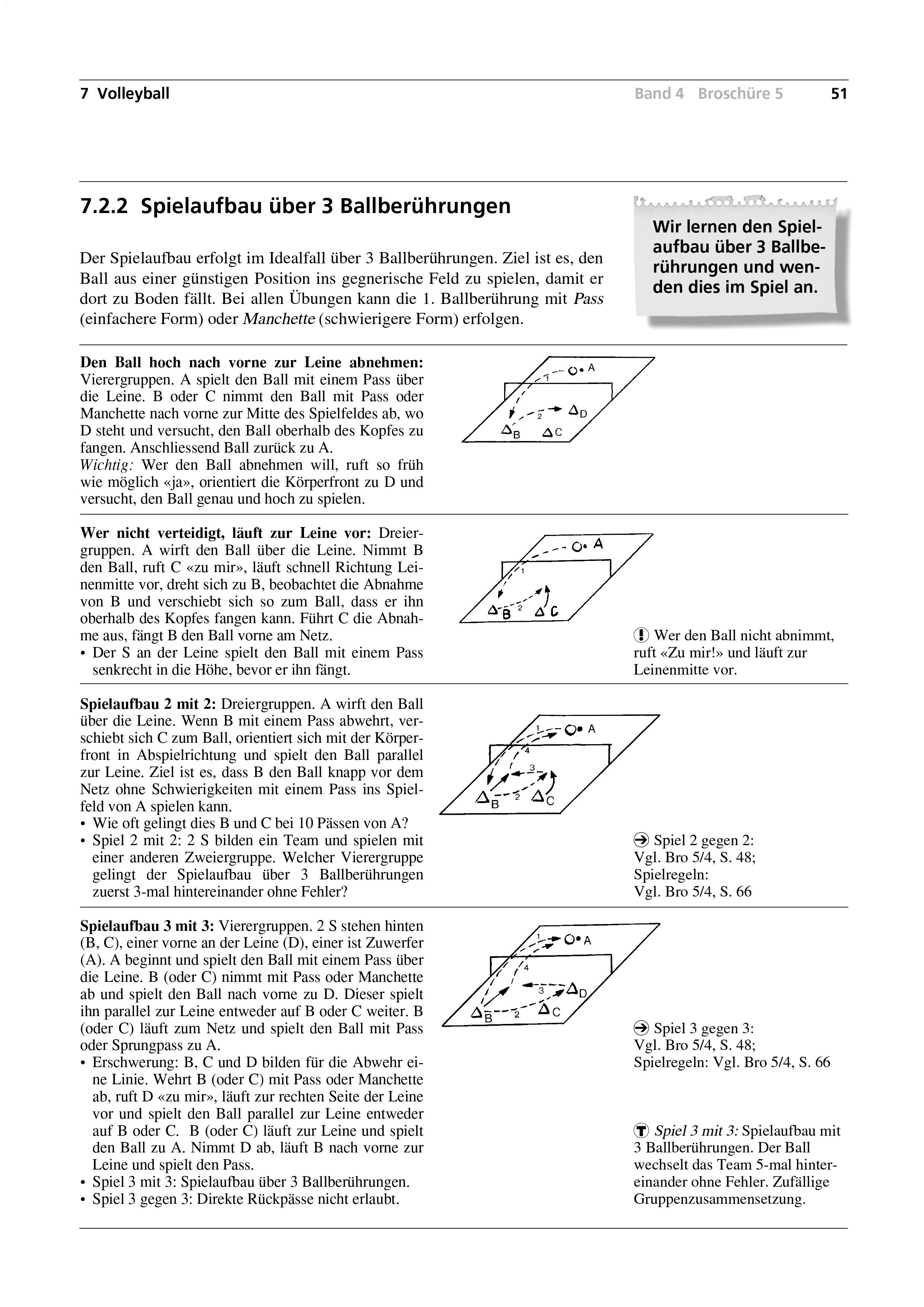 Preview image for LOM object Spielaufbau über 3 Ballberührungen