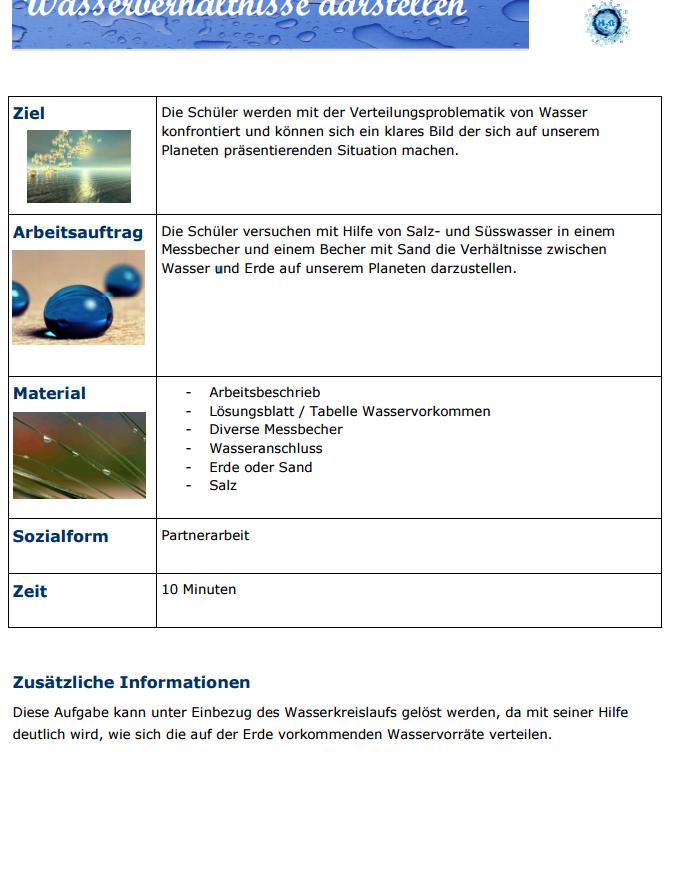 Preview image for LOM object Wasser - Bedeutung und Erscheinungsformen
