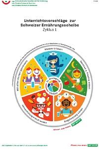 Preview image for LOM object Unterrichtsvorschläge zur Schweizer Ernährungsscheibe (Zyklus 1)