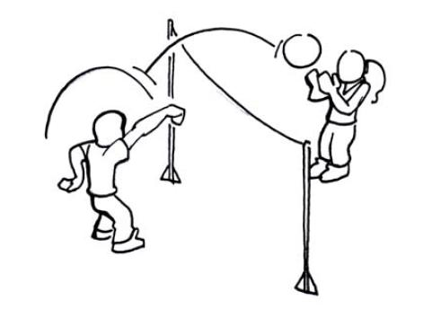 Preview image for LOM object Werfen - Fangen: Ball über die Schnur