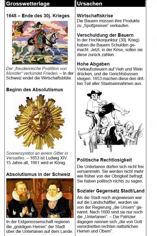 Preview image for LOM object Der schweizerische Bauernkrieg 1653
