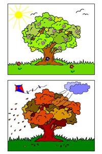 Preview image for LOM object Baum in den vier Jahreszeiten - Zeichnen mit Paint
