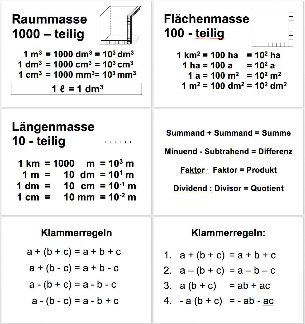 Preview image for LOM object Mathematik-Plakate