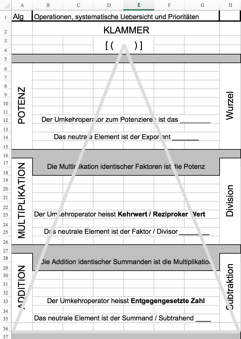 Startseite : portal.dsb.educa.ch
