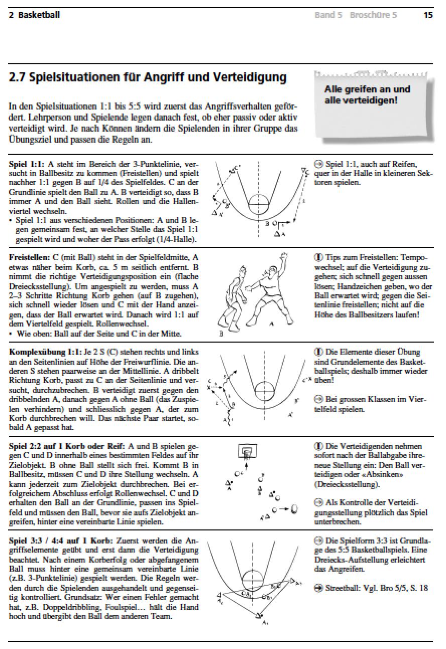 Preview image for LOM object Basketball - Spielsituationen für Angriff und Verteidigung