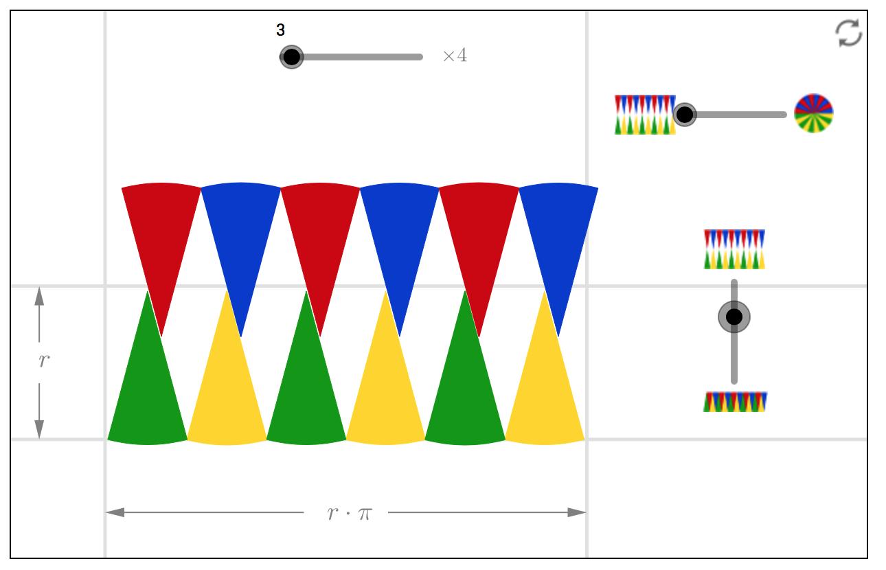 Preview image for LOM object Kreisfläche - Kreisumfang: Zusammenhang mit Geogebra visualisieren