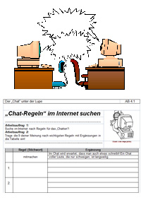 Preview image for LOM object Der Chat unter der Lupe