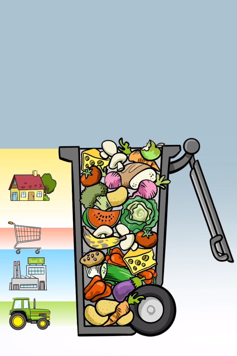 Preview image for LOM object Foodwaste: Was ist das?