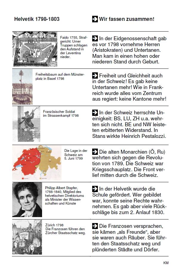 Preview image for LOM object Die Schweiz von 1755 bis 1803