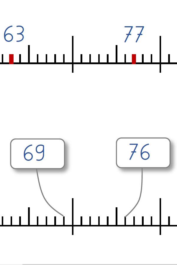 Preview image for LOM object Zahlen auf dem Hunderterstrahl