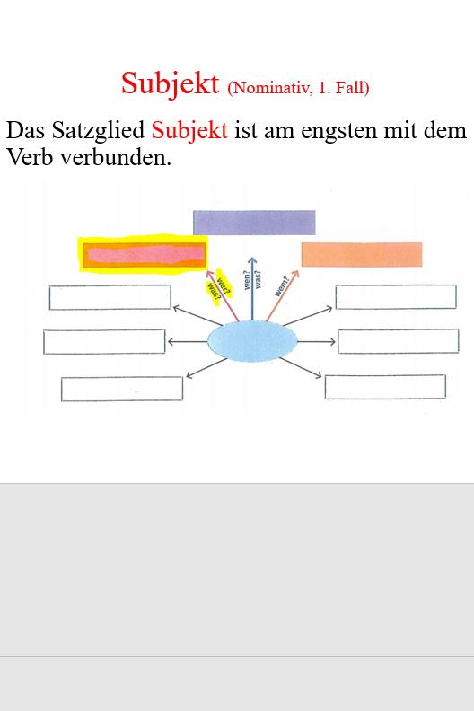Preview image for LOM object Das Verb und seine Mitspieler
