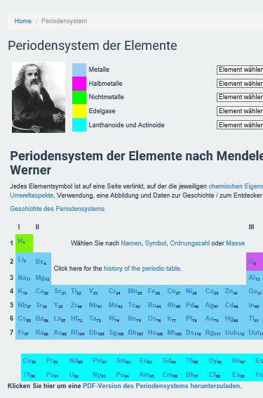 Preview image for LOM object Periodensystem (lenntech.de)
