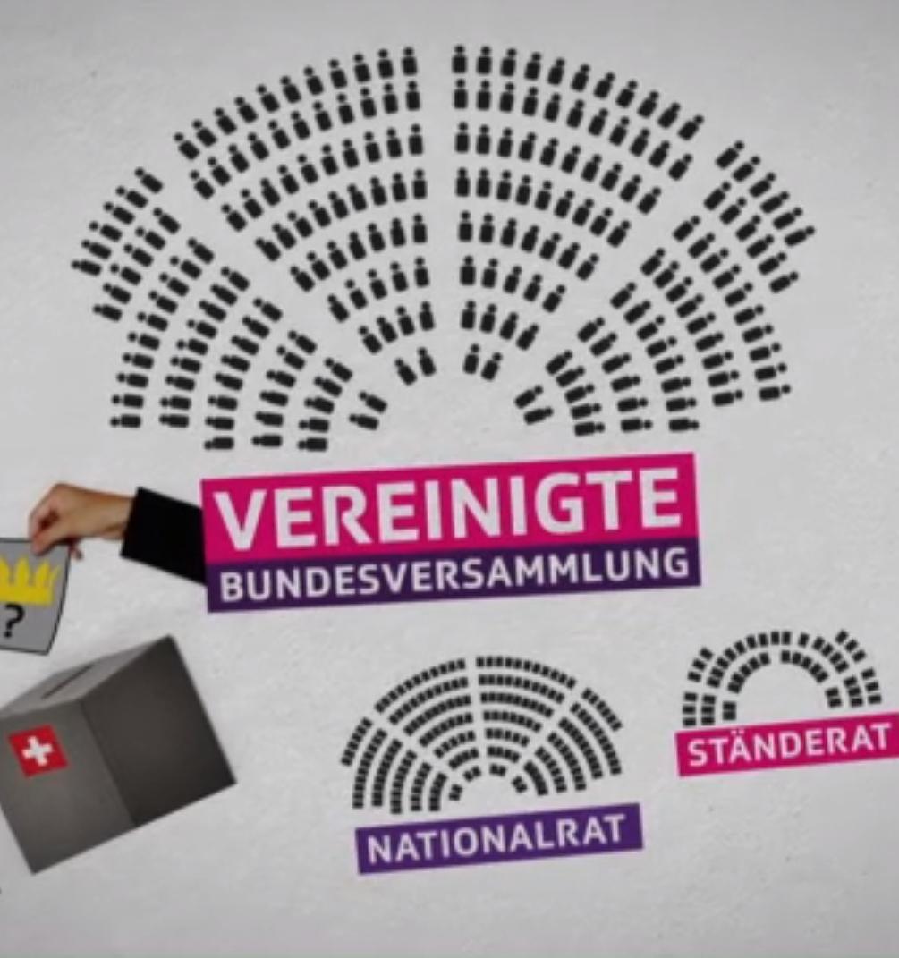 Preview image for LOM object Politik und Gesellschaft: Regieren