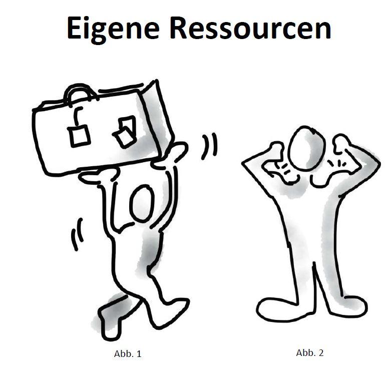 Preview image for LOM object Unterrichtseinheit: Eigene Ressourcen