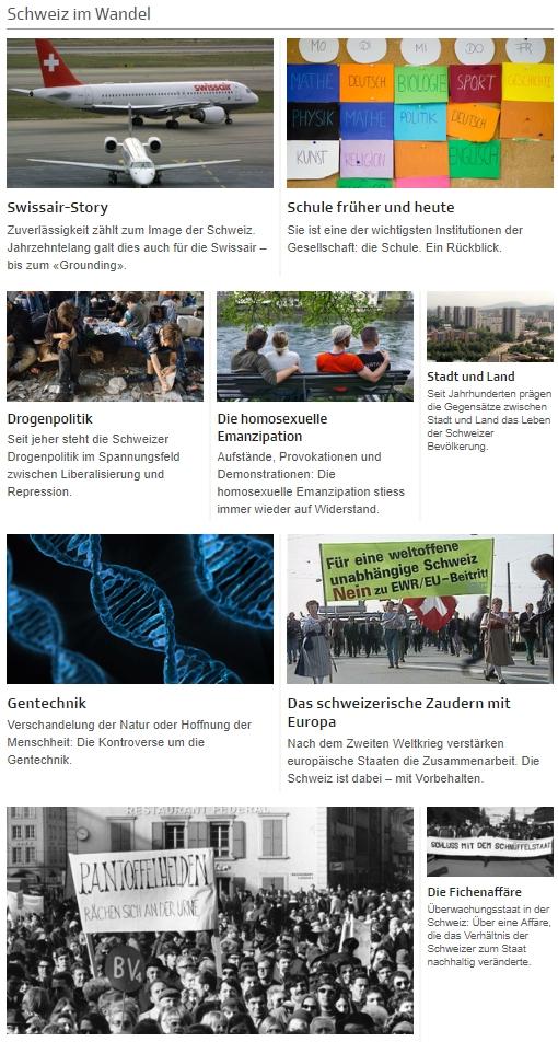 Preview image for LOM object Schweiz im Wandel
