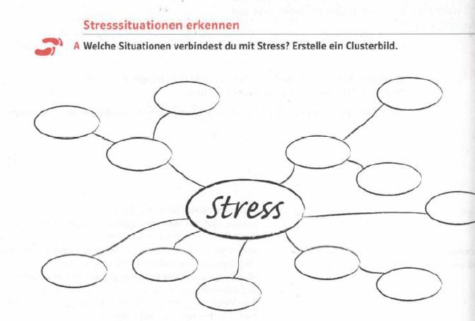 Preview image for LOM object Unterrichtseinheit zum Thema Stress