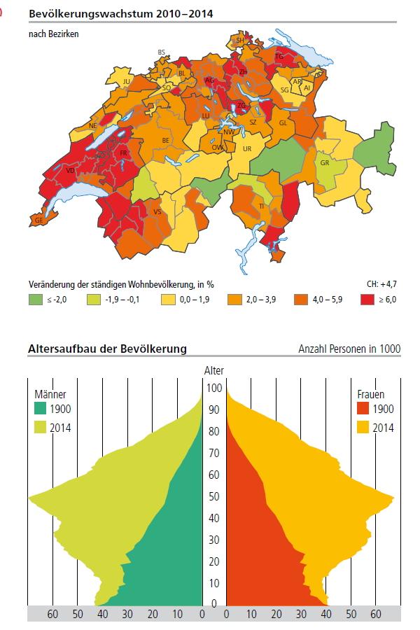 Preview image for LOM object Schweizer Taschenstatistik