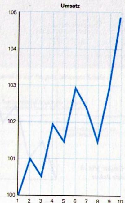 Preview image for LOM object Von der Zahlengläubigkeit zur Zahlenkompetenz