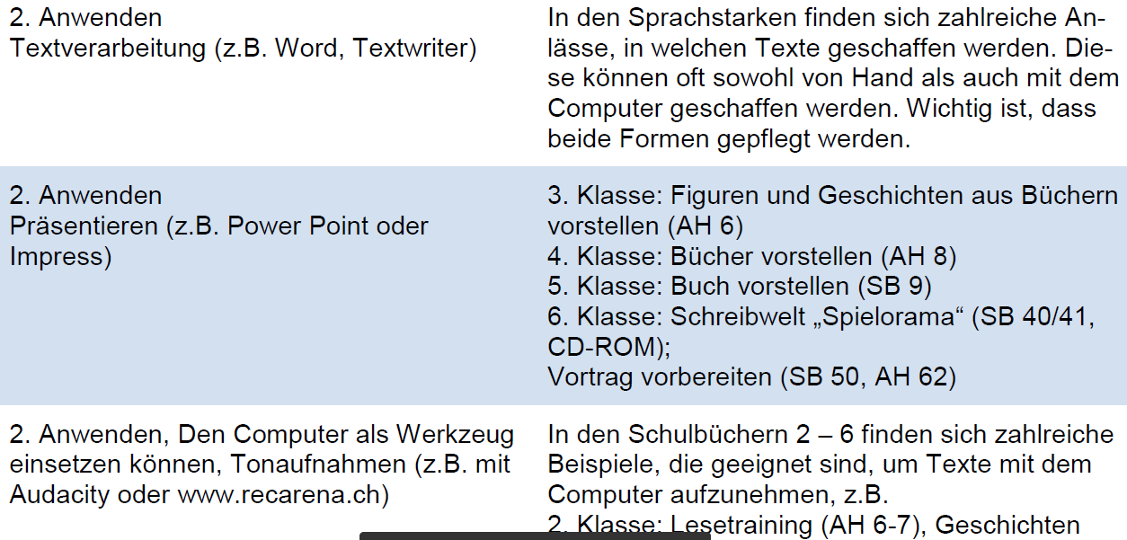 Preview image for LOM object Die Sprachstarken mit möglichen Verknüpfungen zu ICT
