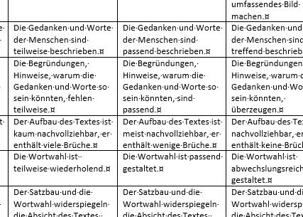 Preview image for LOM object Textarbeit zu Körpersprache