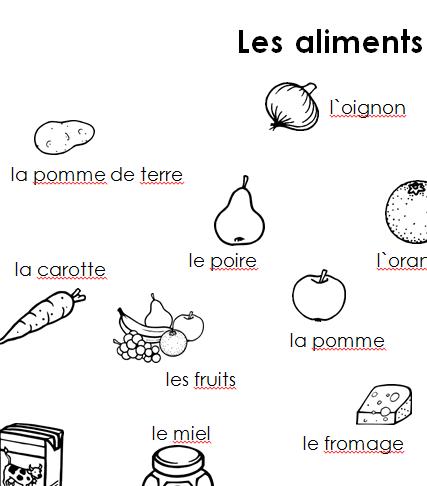 Preview image for LOM object Merkblatt les aliments