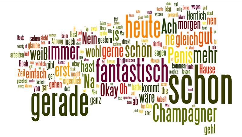 Preview image for LOM object Rechtscheibung und Grammatik